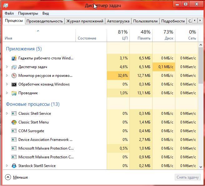 Расширенный вид диспетчера задач Windows 8