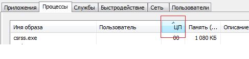 Сортировка по загрузке ЦП