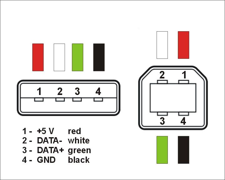 usb-zapojeni-barevne