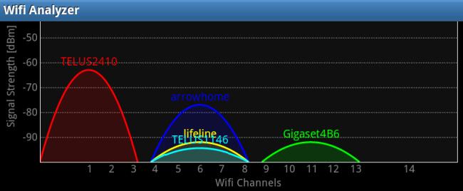 wifi-analyzer-header.png